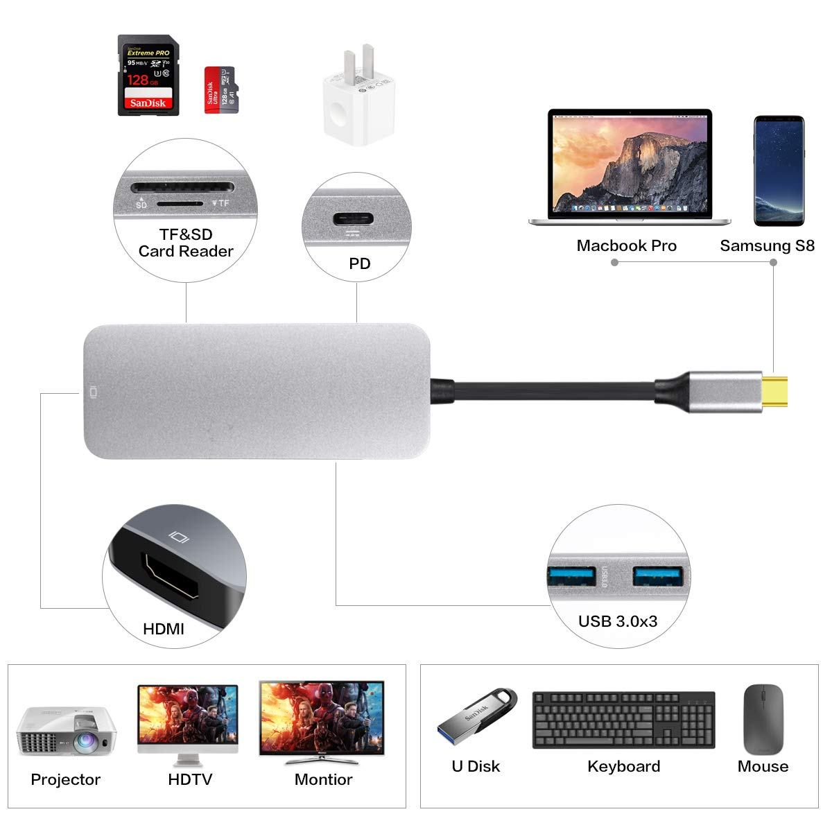 LC-dolida USB C Hub, Type C to HDMI 4K Adapter with 2 USB 3.0 Ports SD/TF Card Reader (Grey-7 in 1 adapter)