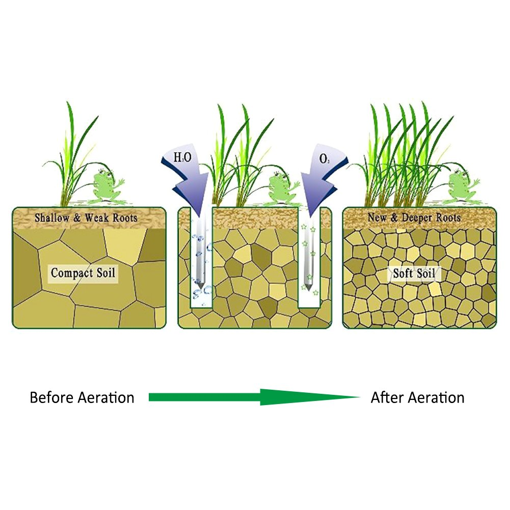 Vert A/érateur de pelouse de jardin chaussures avec des pointes au sol chaussures /à gazon /à picots /époxy peinture au sol auto-nivellement ciment pointes de construction a/ération /à picots sandales de sol