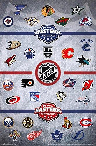 Nhl - Logos 14 Poster