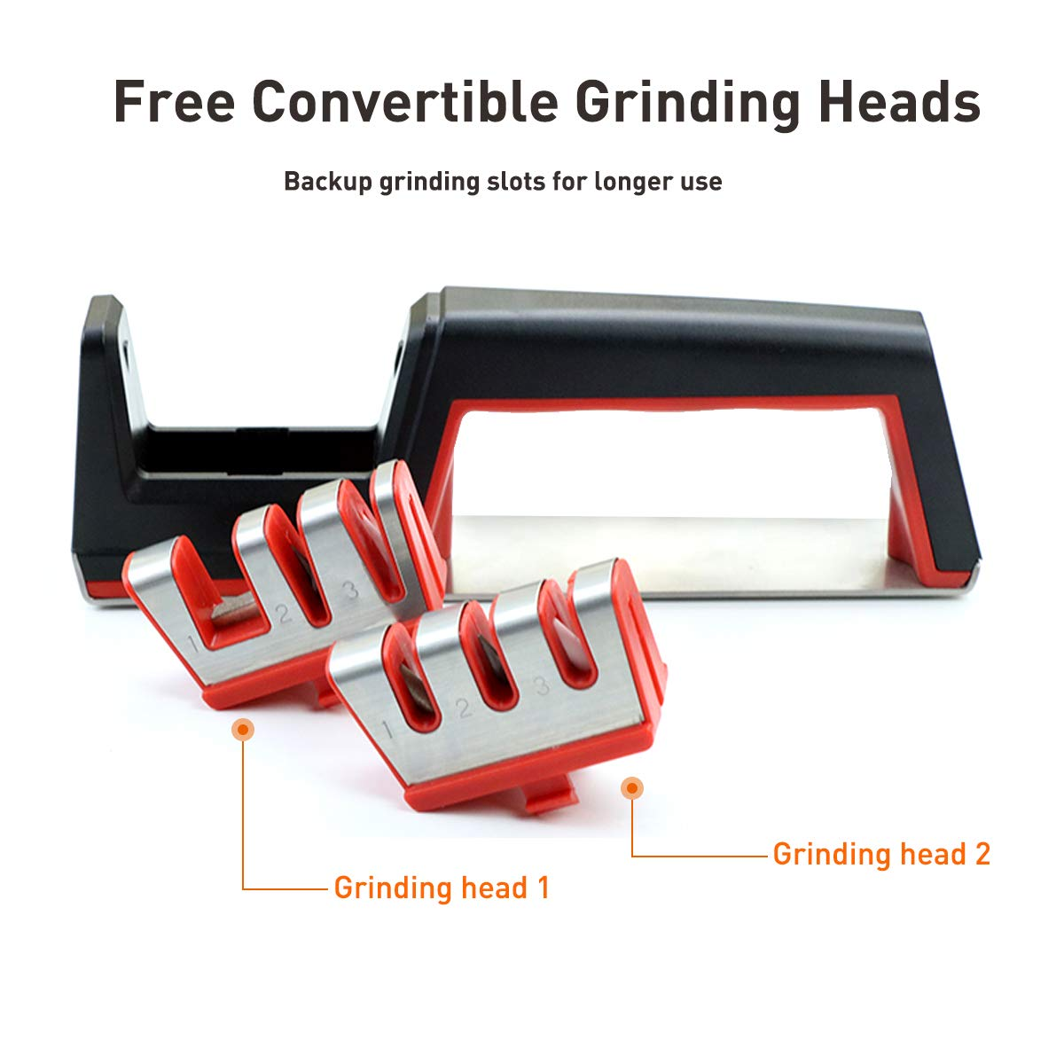 Kitchen Knife Sharpener - 3-Stage Knife Sharpening Tool, Fast Restore and Polish Blades - Backup Grinding Slot included