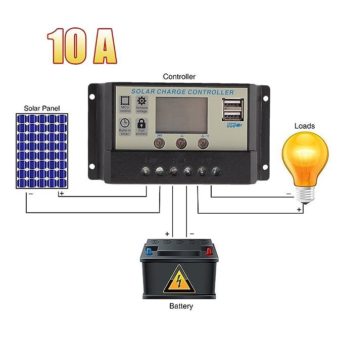 1 opinioni per Controller di carica solare per pannelli solare, 10A, 12V/24V, con display LCD,