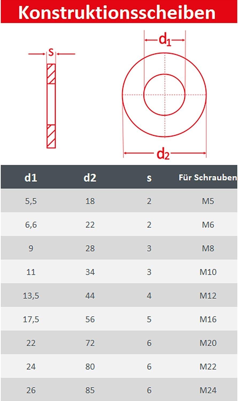 M8 x50 Unterlegscheiben Scheiben f/ür Holzkonstruktionen DIN 440 Edelstahl A2