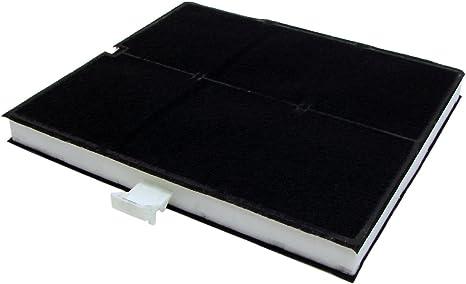 Bosch DKE745DGB para campana de cocina Extractor de aire filtro de carbón activo 255 x 225 mm: Amazon.es: Grandes electrodomésticos