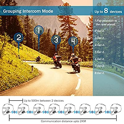 BIBENE Motorcycle Bluetooth 4.1 Intercom BlueRider M1-S Helmet Communication System, Wireless Universal Helmet Clamp Kit with Mesh Intercom Headset, Up to 4 Riders 2000m for Group Motorbike (Black1): Home Audio & Theater