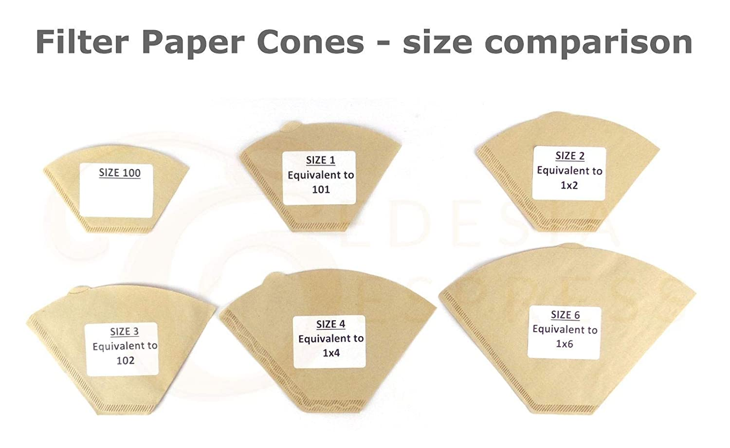80 Size 4 Coffee Filter Paper Cones Unbleached By Edesia Espress