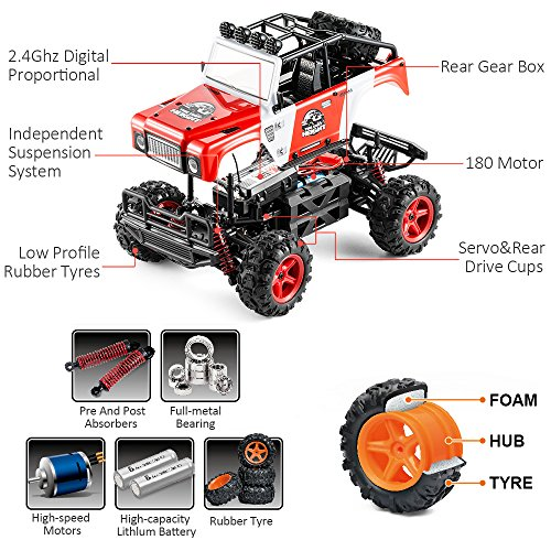 Rc Cars Mph on car md, car borders, car ca, car mpg, car speed, car temperature, car cd, car accidents from speeding,
