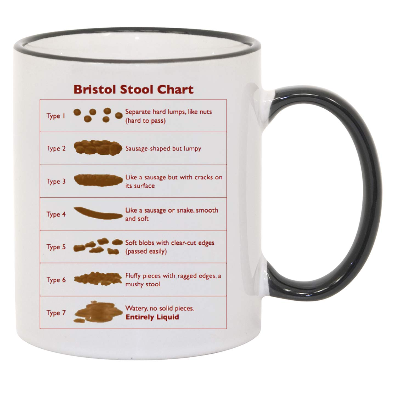 Bristol Stool Chart Ceramic Mug