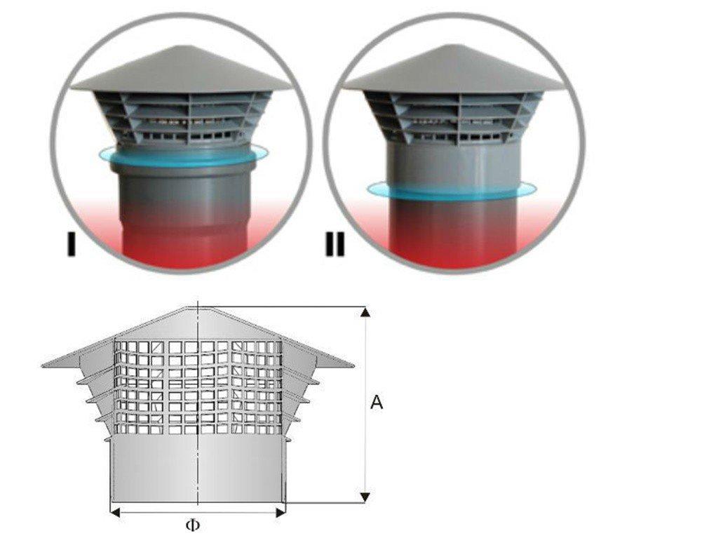 Ventilaci/ón Campana campanas sombrero techo entl/üfter univent DN 110/110/mm en tubo