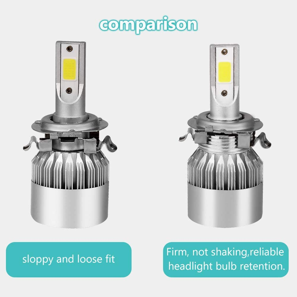 2PCS YUNPICAR H7 LED Headlight Bulb Retainers Clips Base Adapter for Mercedes-Benz C300 C350 CLK GLA GL GLS Class Ford Edge Installation with Metal Ring A