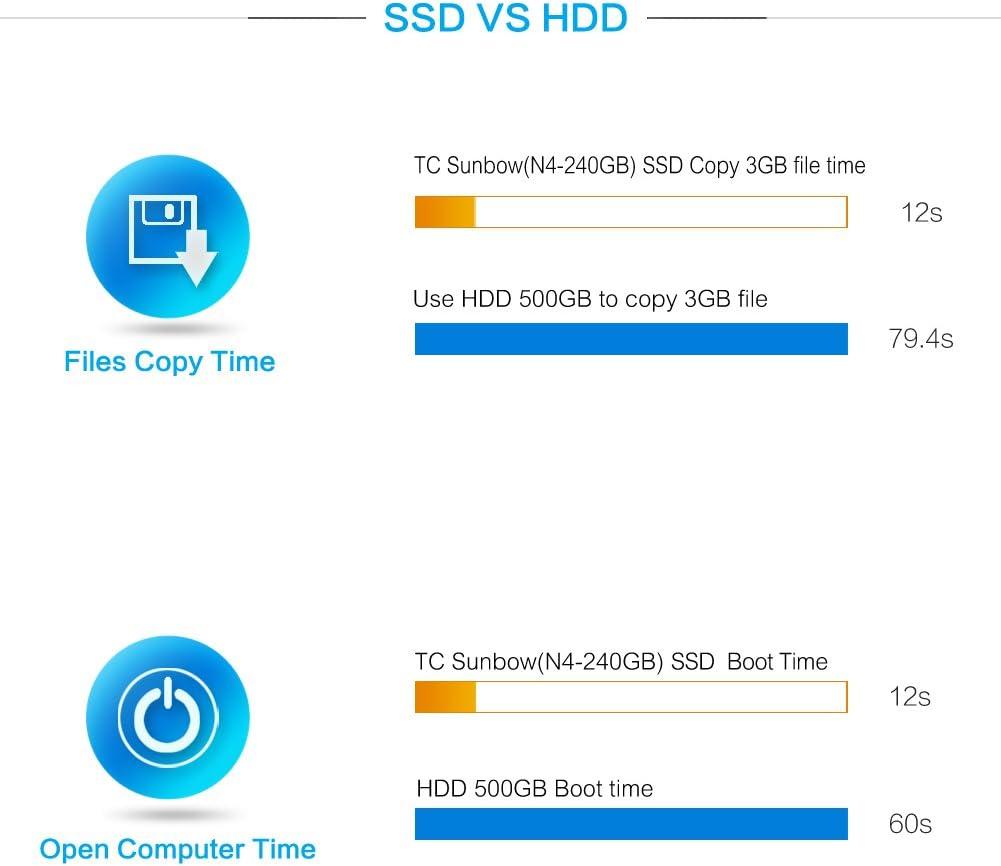 TCSUNBOW M.2 2242 240GB SSD NGFF 240GB 256GB Solid State Drive ...
