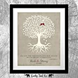 1 Corinthians 13 Personalized Thank You Gift For Parents Faith Hope Love Gift For Mother of Groom or Bride Family Wedding Poem Tree Gift For Mom and Dad 8x10 Unframed Custom Art Print