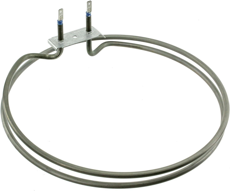 Cañón genuino del calentador de ventilador de Horno - 2500 W (2 de ...