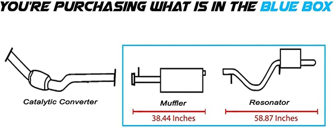 Amazon.com: muffler resonator pipe exhaust system kit fits: 2002-2005 Chevy  Trailblazer 4.2L: AutomotiveAmazon.com