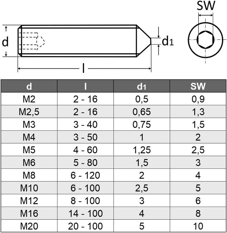 AGBERG 10 unidades Tornillos de rosca M10 x 12 mm