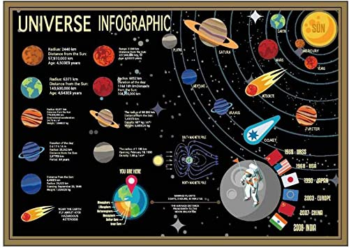 the solar system science poster scratch