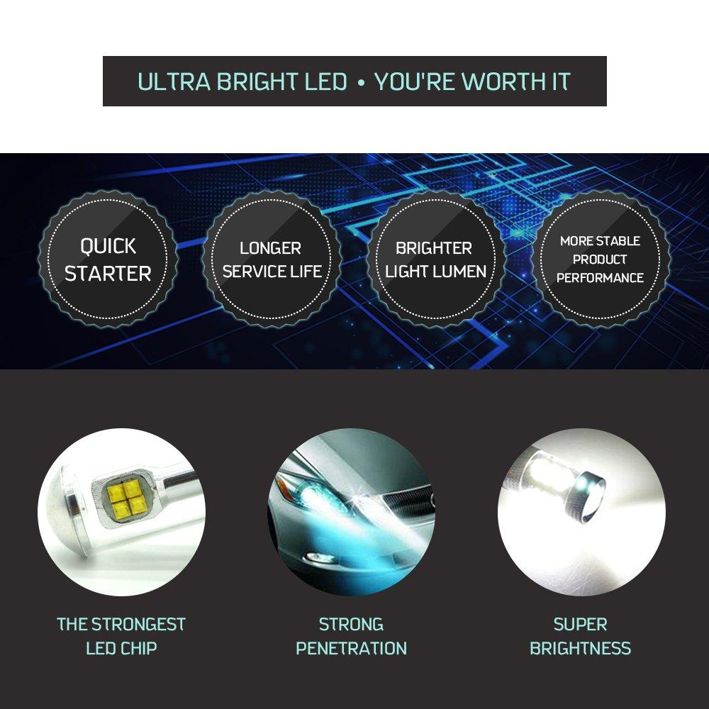 LED Headlight Bulbs,for Honda Rincon Rancher Headlight CREE LED Light Bulbs White 80W 3000LM 6000k Pack of 2