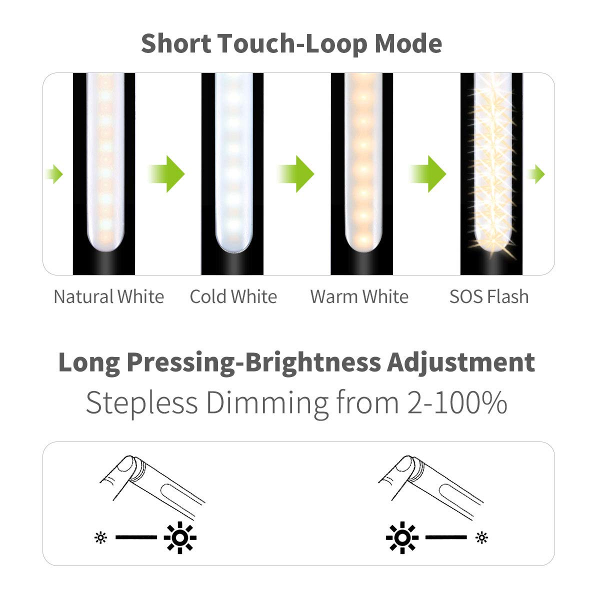 Camping Monlance Black 2000mAh Rechargeable LED Closet Light 40 LED Lamp with Magnetic Strip for Cabinet Video Photography LED Light Stick Reading and Working