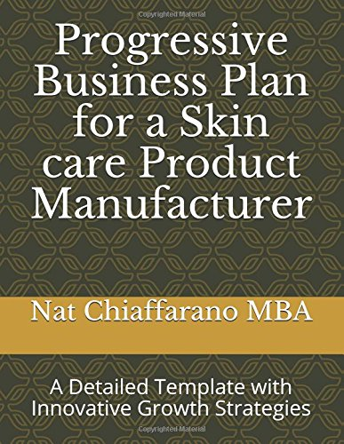 Natural Skin Care Business Plan