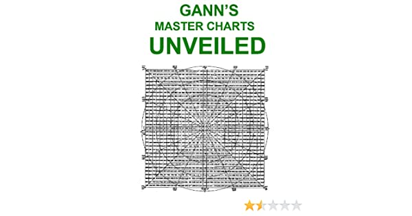 Mysteries Of Gann Analysis Unveiled Pdf
