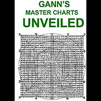 Gann's Master Charts Unveiled