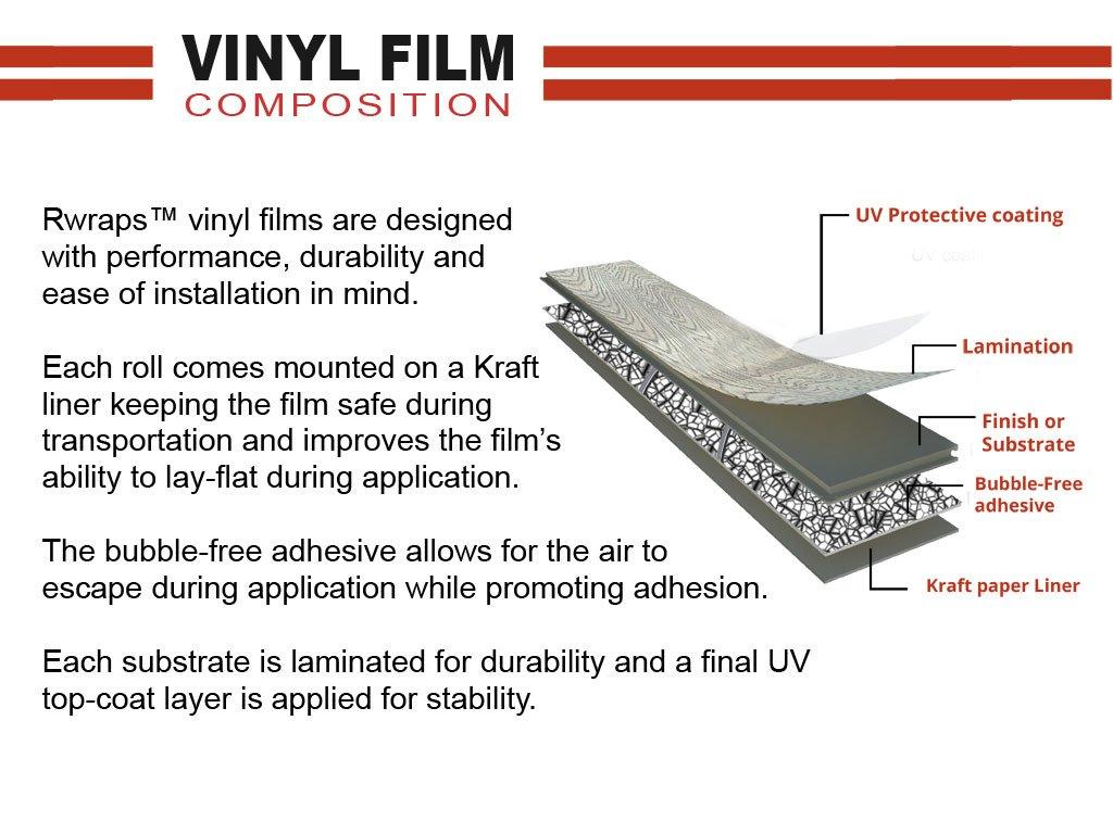 Rwraps 3D Purple Chameleon Carbon Fiber 5ft x 2ft W//Application Card Vinyl Vehicle Car Wrap Film Sheet Roll