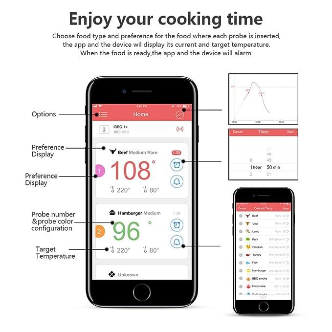 Termómetro inalámbrico para carne, OUTAD Digital APP Termómetro para cocinar con control remoto Lectura instantánea con 6 sondas para horno grilla Cocina ...