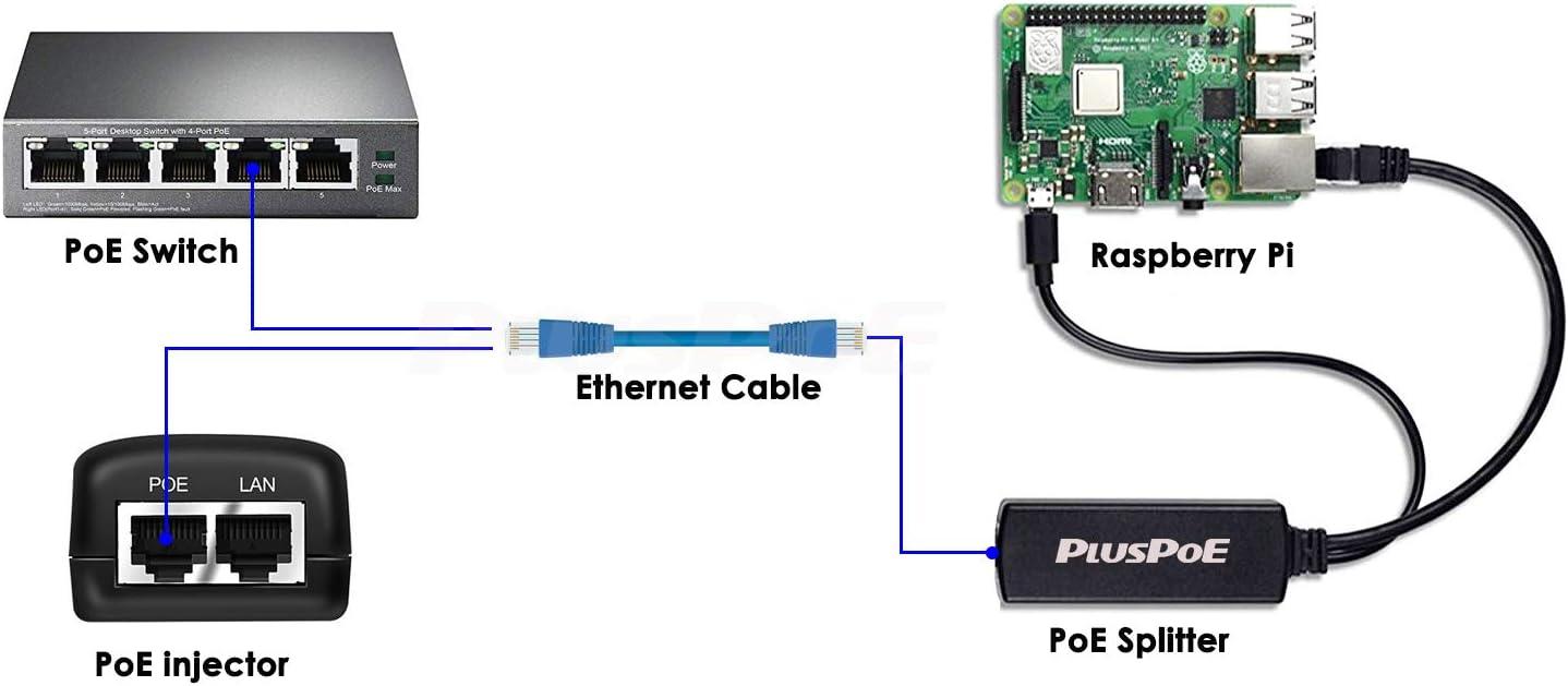 Amcrest 802.3af PoE Splitter with 5 Volts DC Plug PLUSPOE Power Over Ethernet for 5v Devices Like Foscam 3.5x1.35mm DC Barrel Dropcam and More