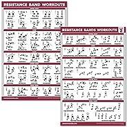 QuickFit 2 Pack Resistance Bands Volume 1 & 2 Exercise Poster Set - Resistance Tubes Workout Charts (Lamin