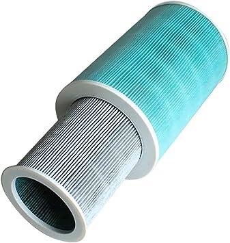 Finebuying Filtro de carbón activo mejorado filtro HEPA filtro de ...