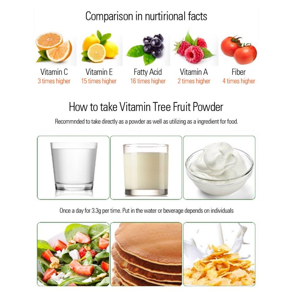 How to take vitamin A