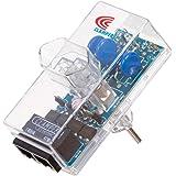 CLAMPER Energia + Ethernet