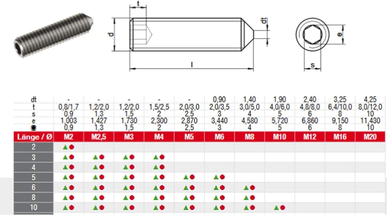 Madenschraube 50 STK Gewindestifte Spitze 6x8 DIN914 mit Innensechskant u M6x8 Edelstahl A2