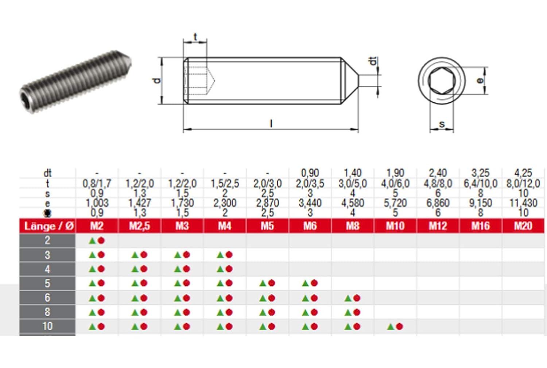 Madenschraube.3x4 M3x4 50 STK Gewindestifte DIN914 mit Innensechskant u Edelstahl A2 Spitze