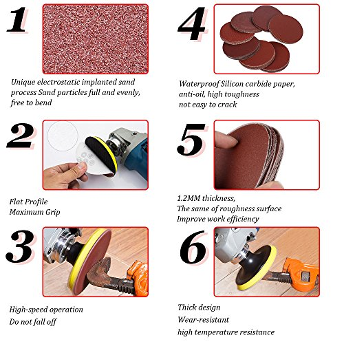 HIFROM 5 Inch Sanding Discs NO-Hole Hook and Loop 40 Grit Sandpaper Aluminum Oxide Random Orbital Sander Pads (60-Pack) by HIFROM (Image #4)