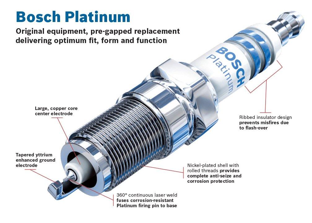 Bosch 6704 Platinum Spark Plug