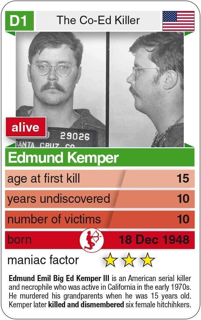 Notorious Serial Killer Top Trumps Trump Card Game 32 Killers Stats Comparison