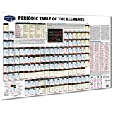 Periodic Table of the Elements (Poster Size) - Quick Reference Guide