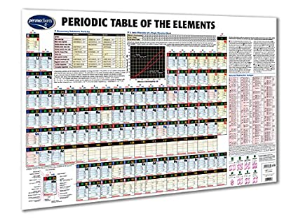 Amazon Periodic Table Of The Elements Wall Chart 24 X 36