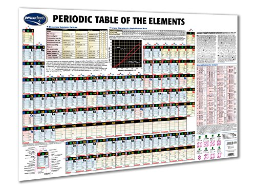 Periodic Table of the Elements Wall Chart - 24