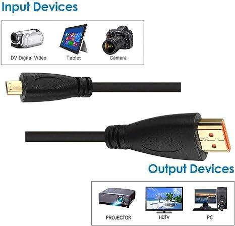 Skyline - Cable Micro HDMI a HDMI Macho para cámara GoPro Hero con ...