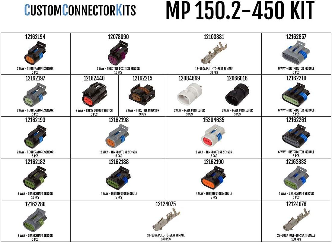 Pro Metri-Pack 150.2 Series Connector Kit MP 150.2-450