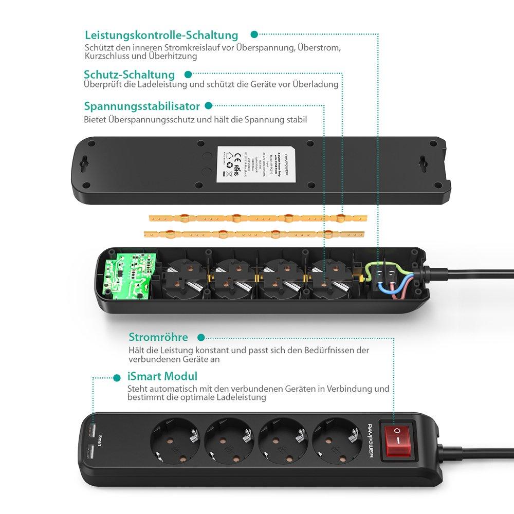 RAVPower 4-Fach Steckdosenleiste mit 2 Port USB Ladeger/ät iSmart Mehrfachsteckdose mit 3 USB 1,5m Kabel /Überspannungsschutz Steckerleiste Gesamte Leistung 3,1A