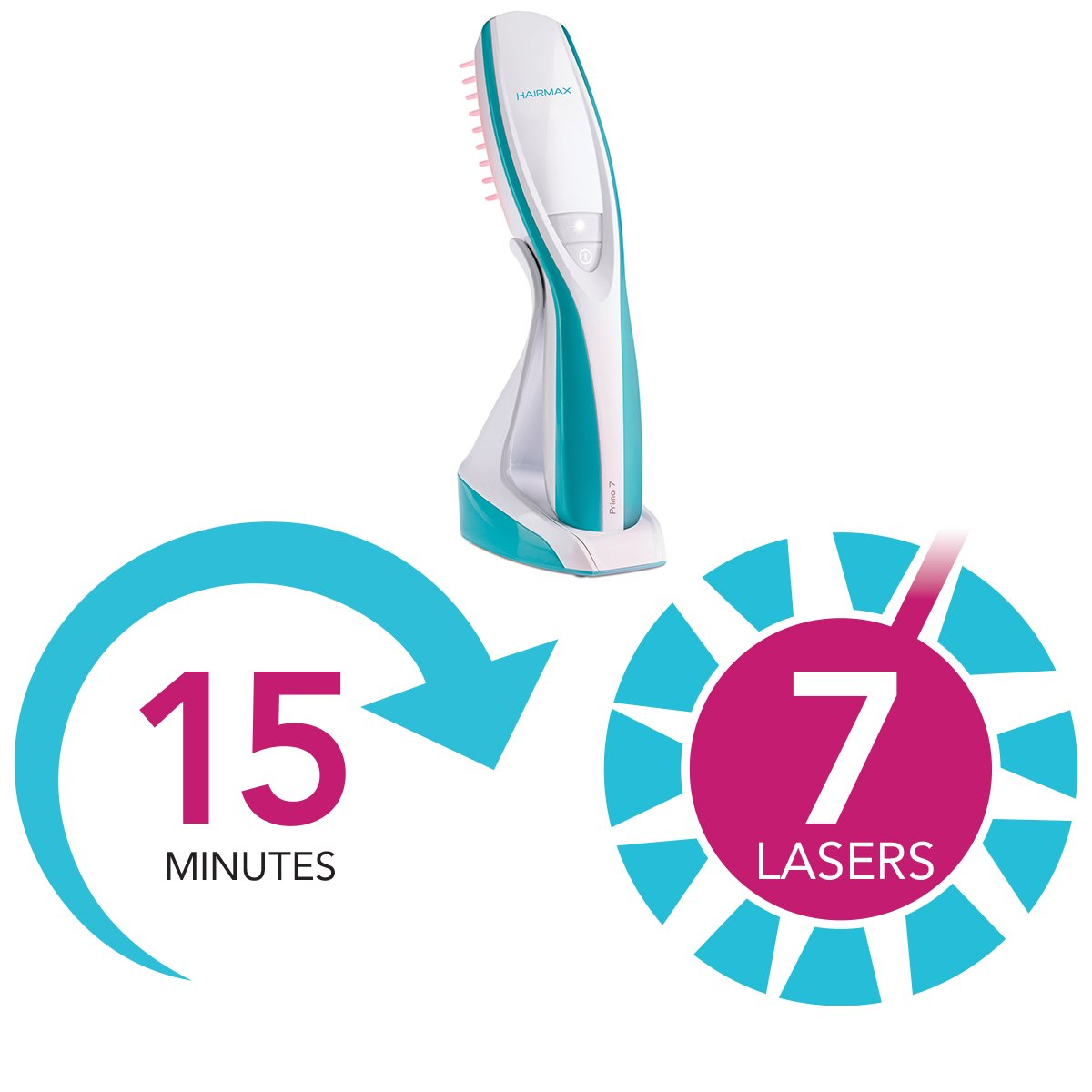 Hairmax Prima 7 Lasercomb With Thinning Hair Care Bundle
