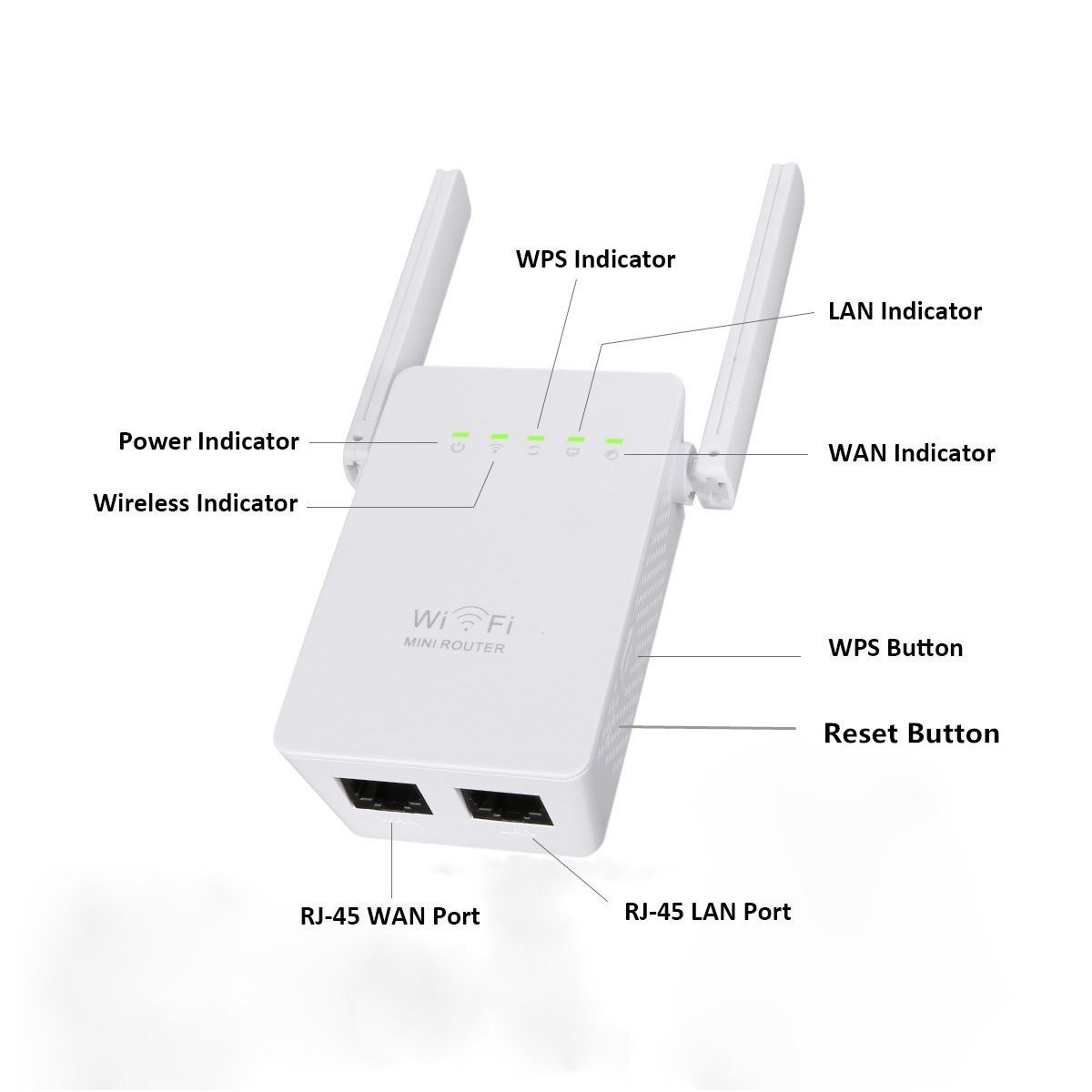Wlan Reapter, MECO 2 lange Antennen, 2 LAN- Ports Wlan: Amazon.de ...