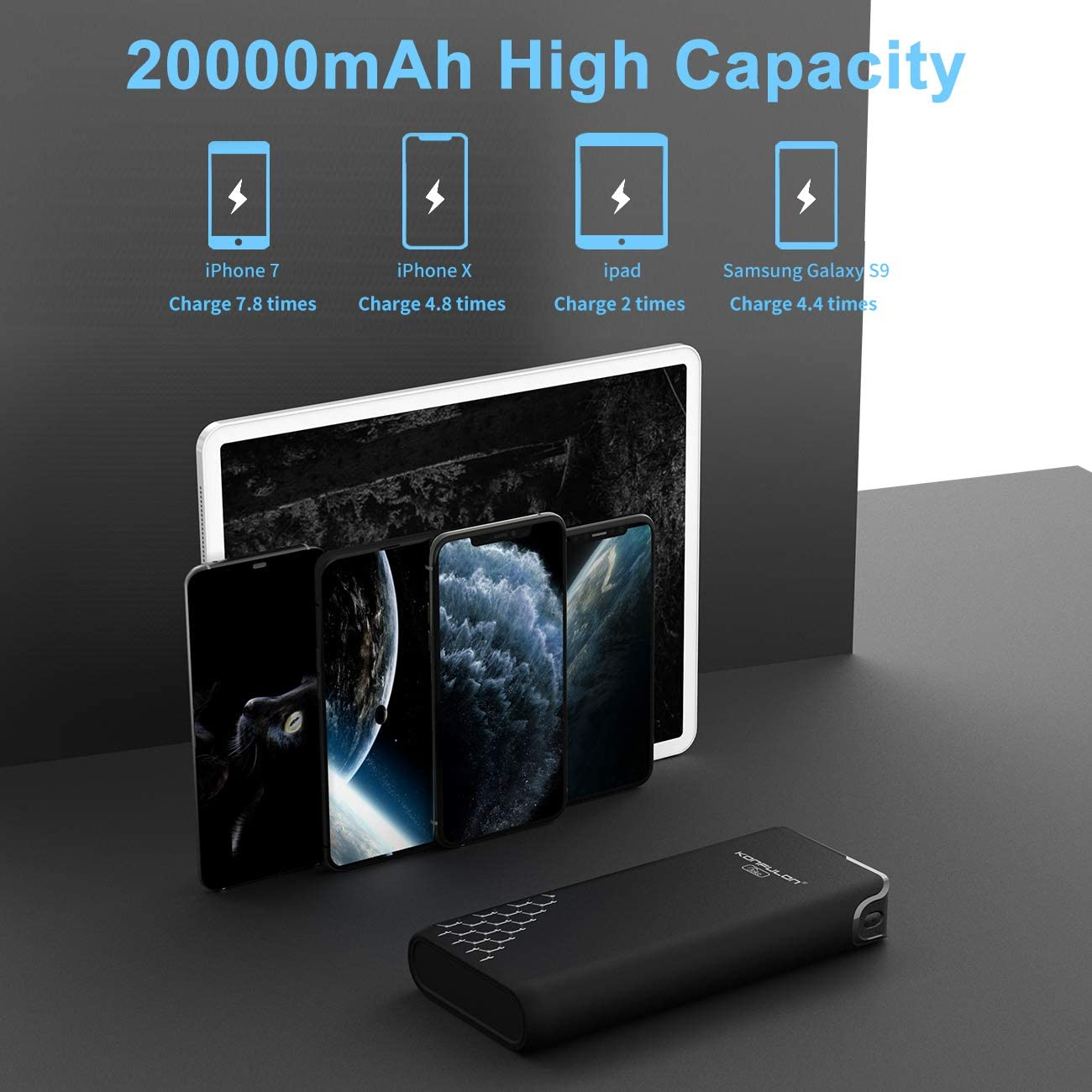 Portable Charger KONFULON Power Bank 20000mAh,Ultra High Capacity Fast Recharge External Battery Pack Tri-Input and Tri-Output with LED Display,2.1A Output Compatible with iPhone,iPad,Samsung