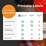 2.5 x 1.563 Rectangle Labels - Pack of 1,800