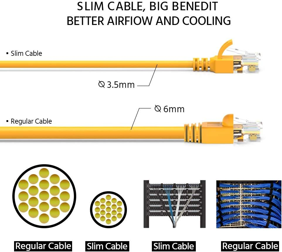 10 Gigabit//Sec High Speed LAN Internet//Patch Cable 28AWG Network Cable with Gold Plated RJ45 Molded//Booted Connector 550MHz 50-Pack - 1 Feet GOWOS Cat6a Slim UTP Ethernet Cable Gray