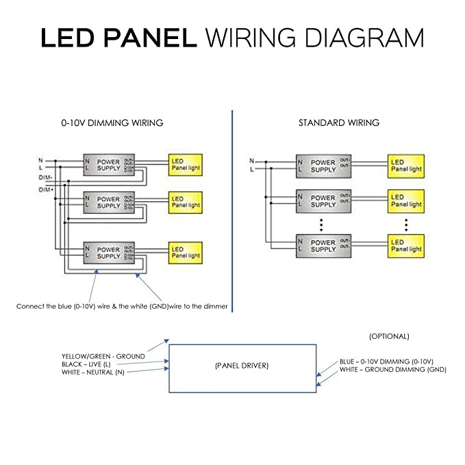 lighting panel wiring wiring diagram page lighting control panel wiring diagram led lighting panel wiring diagrams wiring diagram operations lighting panel wiring diagram lighting panel wiring