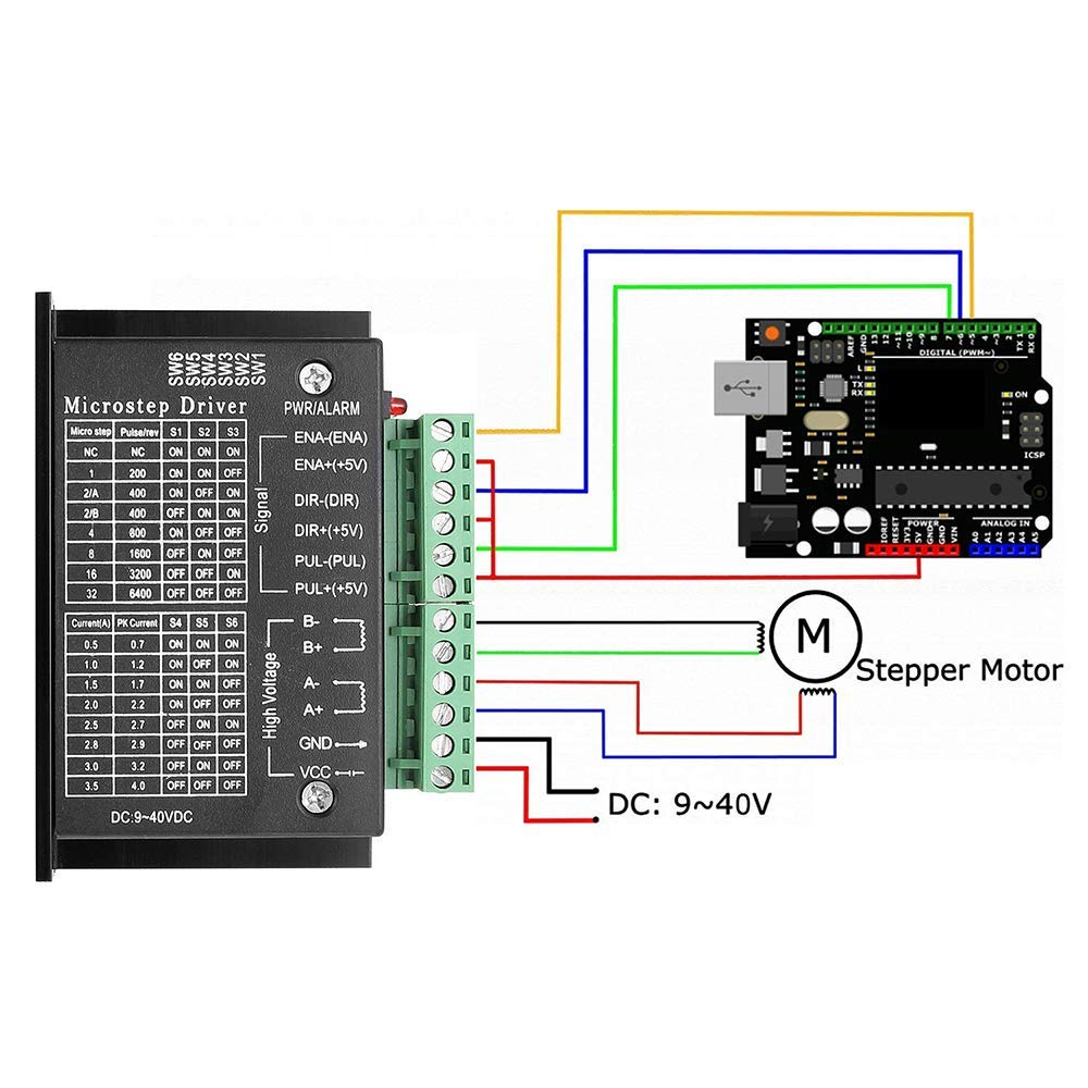COVVY TB6600 4A DC 9-42V Stepper Motor Driver CNC Controller 32 Segments 2//4 Phase Hybrid Stepper Motor Driver Board