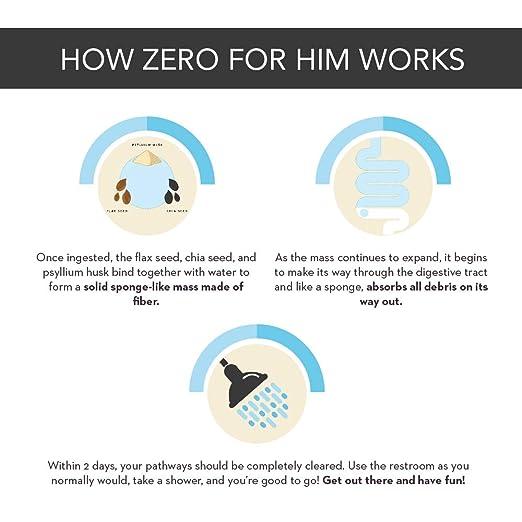 Amazon.com: Extra Strength Zero para cápsulas de fibra Him ...